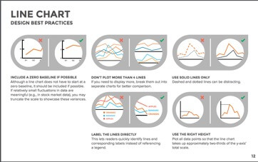 line graph chart