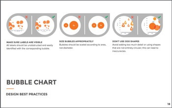 bubble graph chart