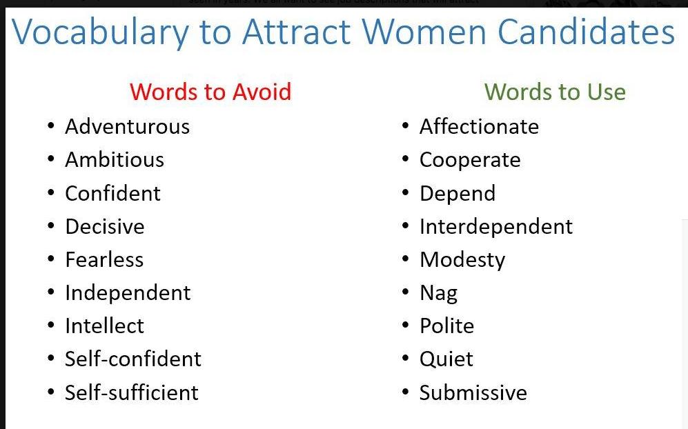Gender Coded Words