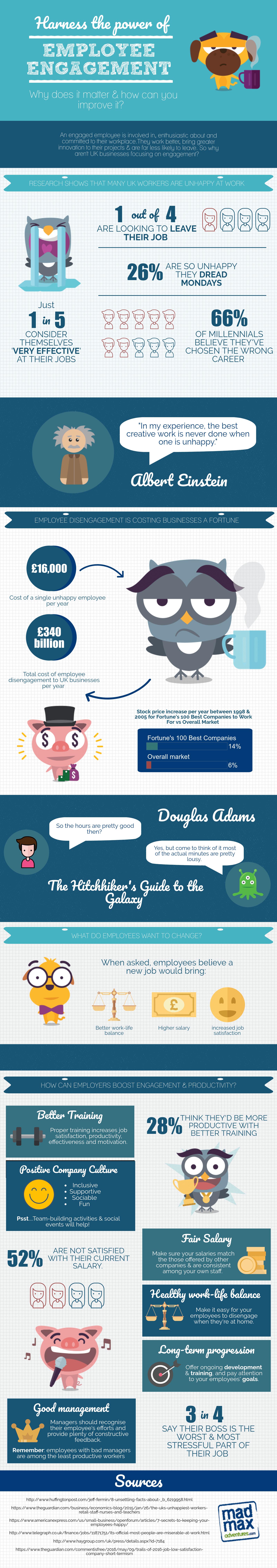 Improve Employee Engagement infographic