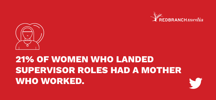 21% of women who landed supervisor roles had a mother who worked