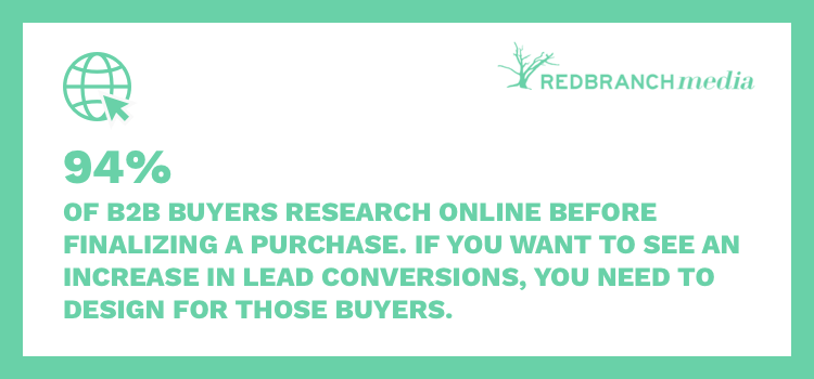94% of B2B buyers research online before finalizing a purchase. If you want to see an increase in lead conversions, you need to design for those buyers.